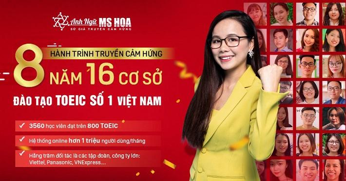 Anh ngữ Ms. Hoa