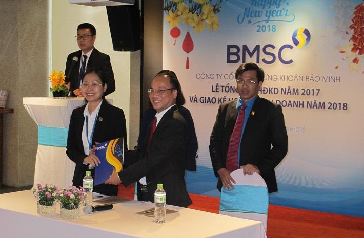Công ty chứng khoán - CTCP Chứng Khoán Bảo Minh (BMSC)